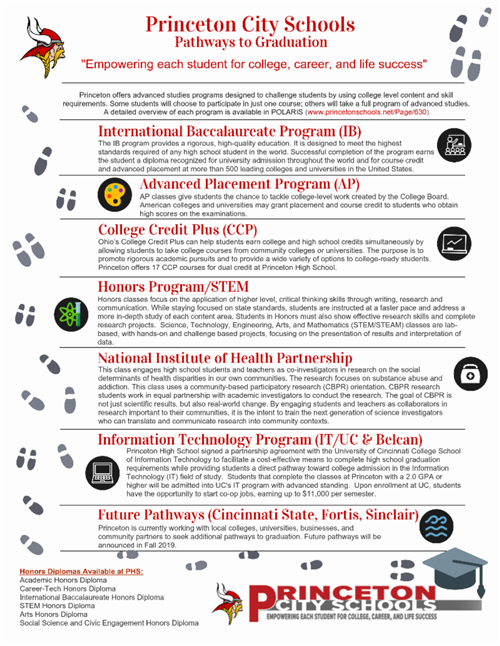 Pathways to Graduation