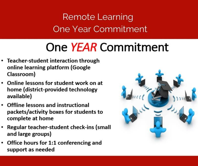 One Year Remote Learning