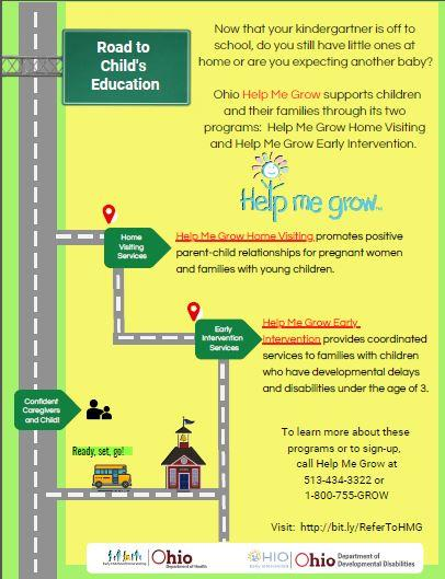 Help me grow flyer Road to childs educaation