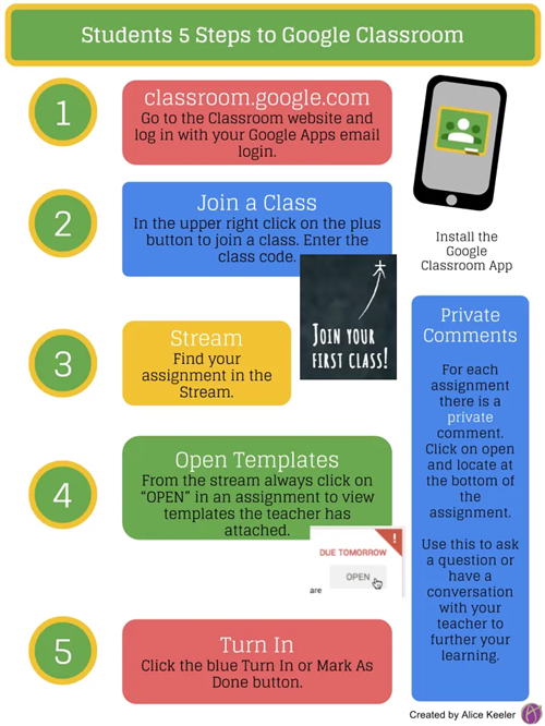 Setting Up a Google Classroom